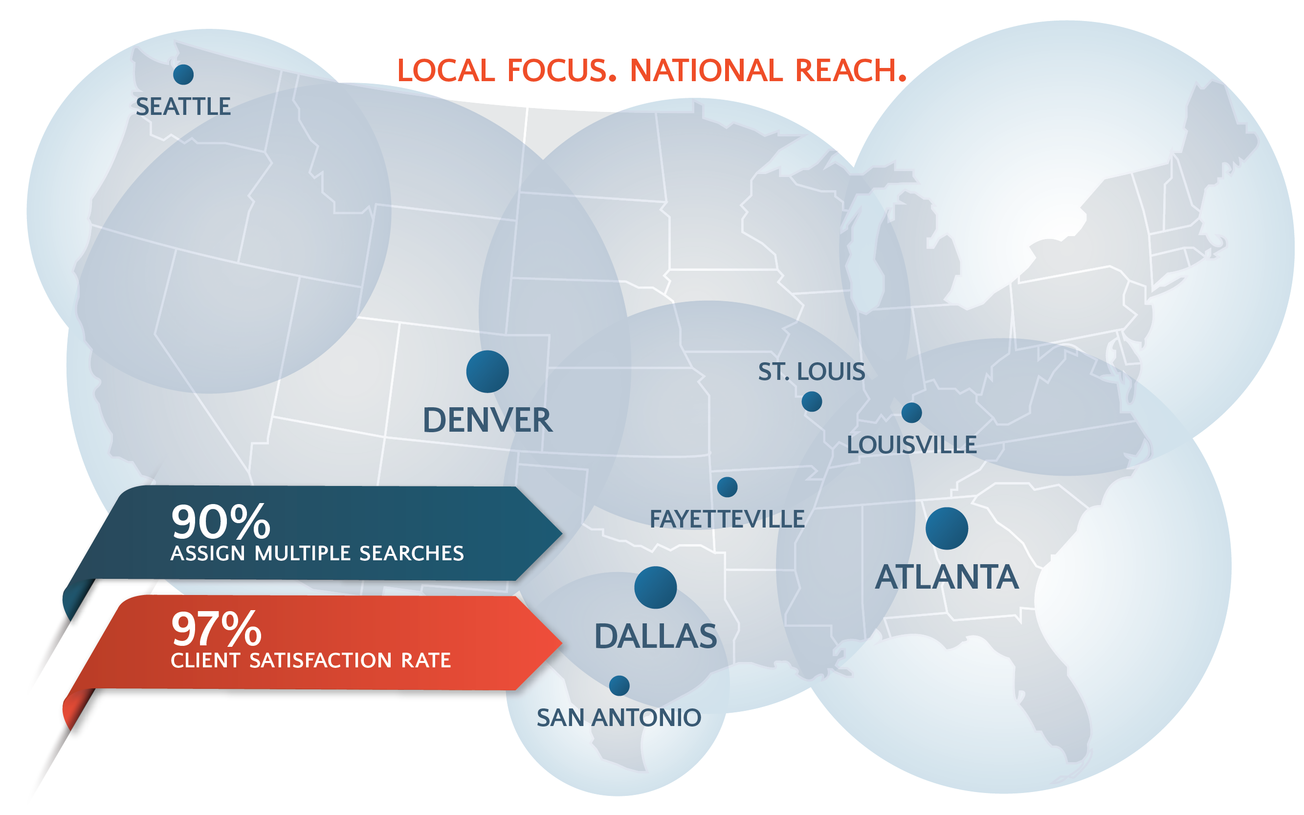 Discover the Difference That Creates Strong Relationships Coast-To-Coast