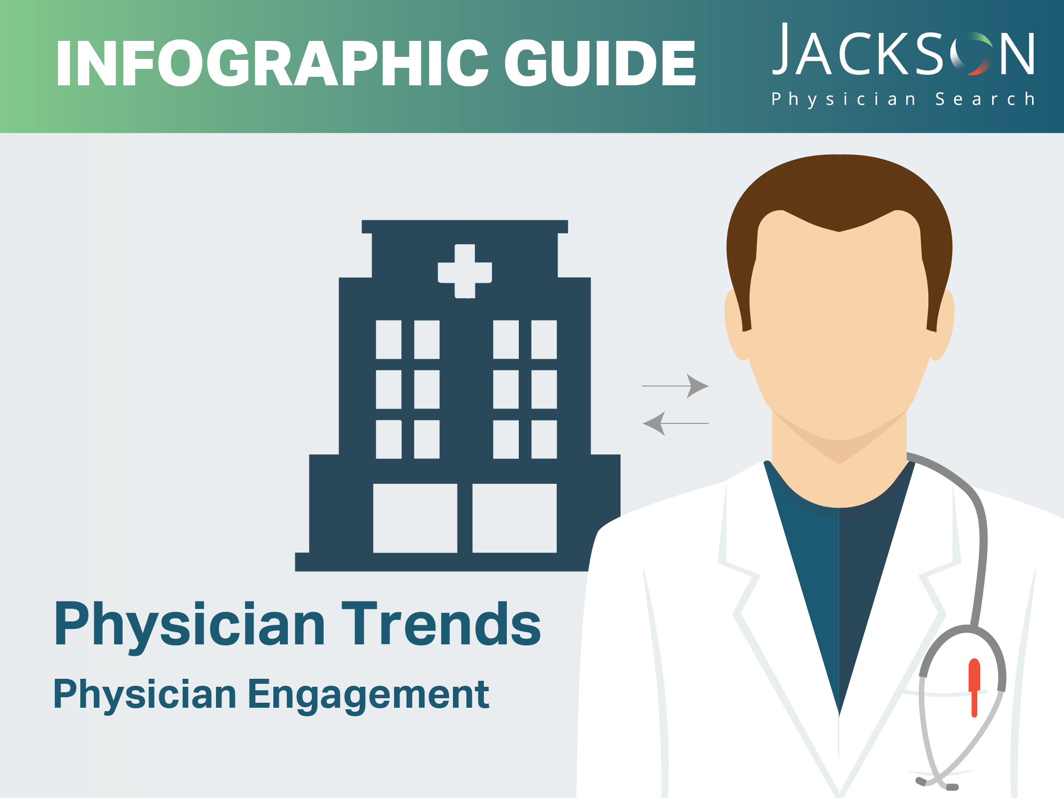 [Infographic Guide] Physician Trends, Physician Engagement