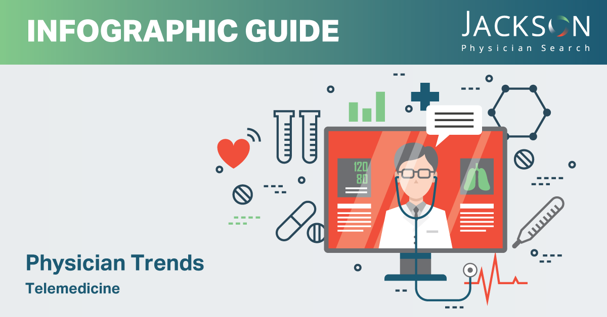 [Infographic Guide] Physician Trends 3 - Telemedicine