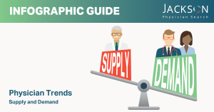 Physician Trends Supply and Demand