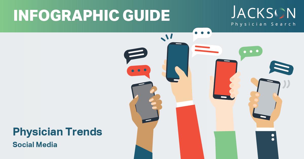 physician trends - social media