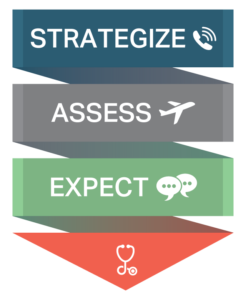 streamlined-process (1)